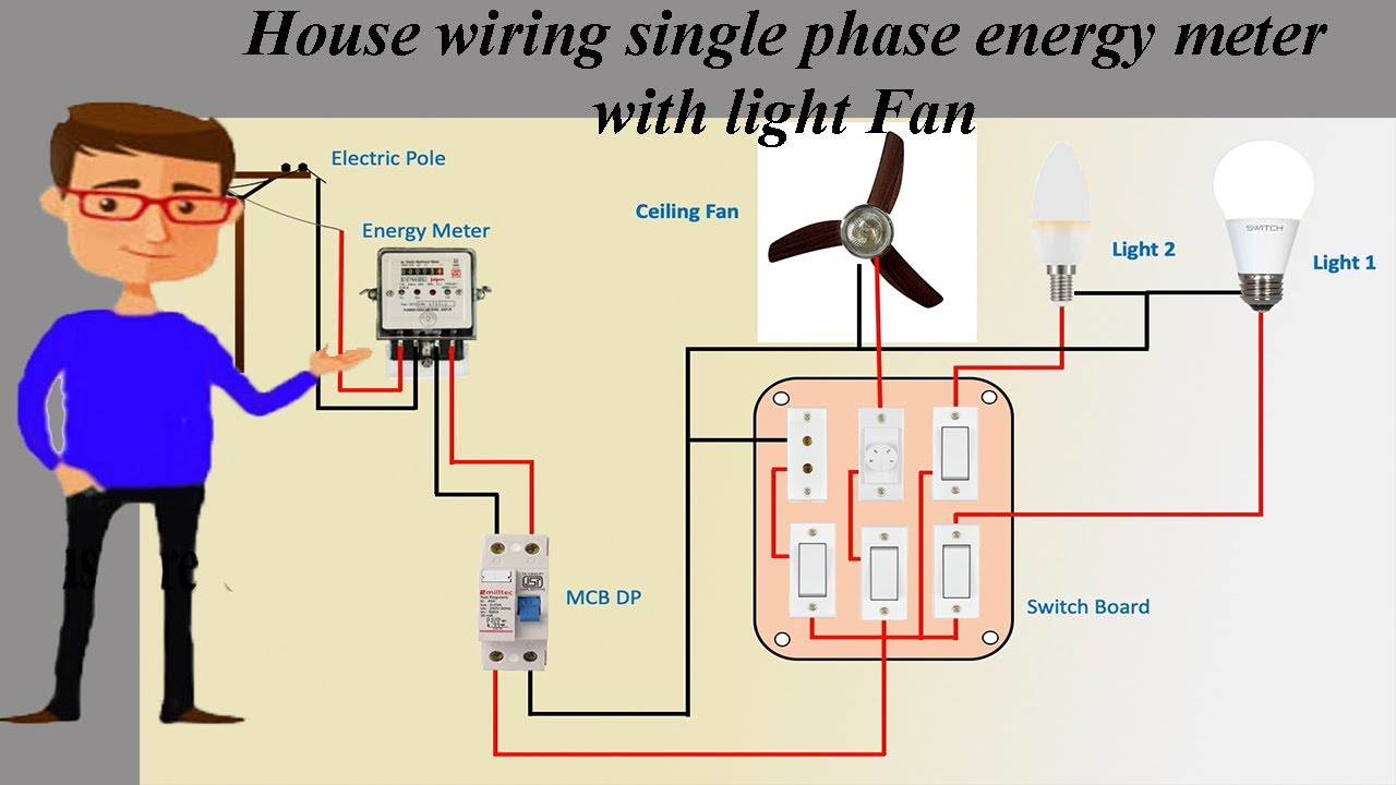 House wiring single phase energy meter with light Fan | energy meter Wiring  | Light Wiring - YouTubeYouTube