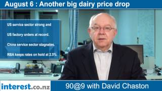 90 seconds @ 9am: Another big dairy price drop