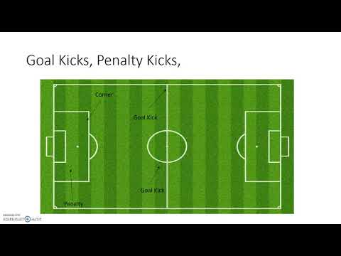 How To Improve Positioning As A Football Referee!!