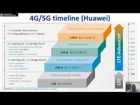 Fundamentals Of 5G Mobile Communication