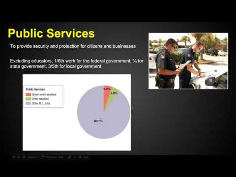 AP Human Geography - Services - Chapter 12 Key Issue 1