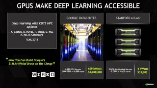 NVIDIA Deep Learning Course  Class #1 – Introduction to Deep Learning