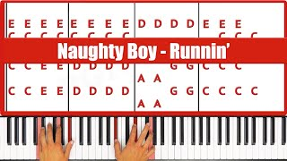 Runnin Naughty Boy Piano Tutorial EASY