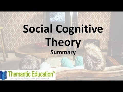 Social Cognitive Theory - A Full Summary And Evaluation