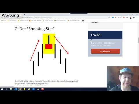 Hammer Kerzenformation automatisch handeln im MT4 Expert Advisor | Tutorial Teil 1