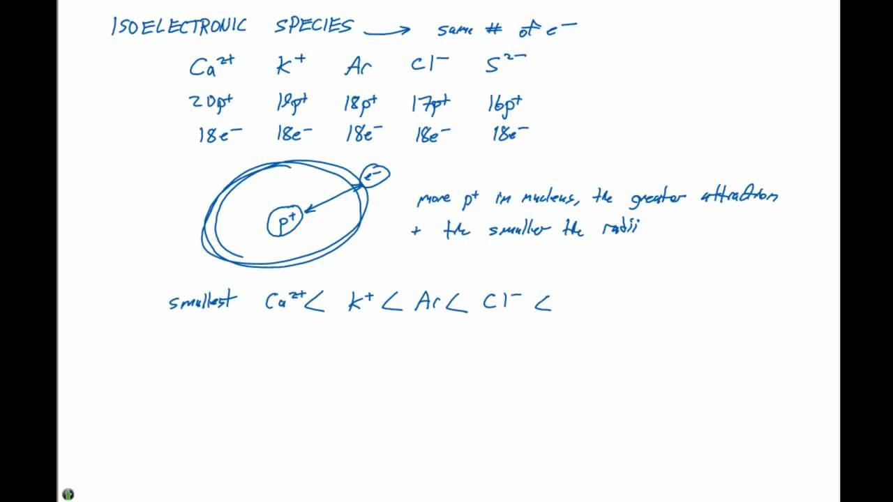 Isoelectron pairs 93