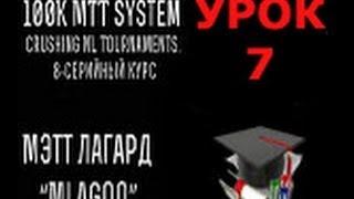Урок 7: Стратегия турнирной игры в покер с Гоббо. Pro-citygroup.com - обучение покеру