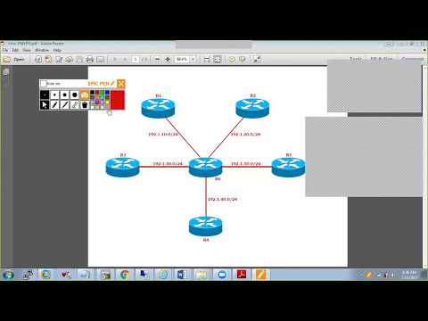 Configuring DMVPN Phase I, II & III Using EIGRP & OSPF