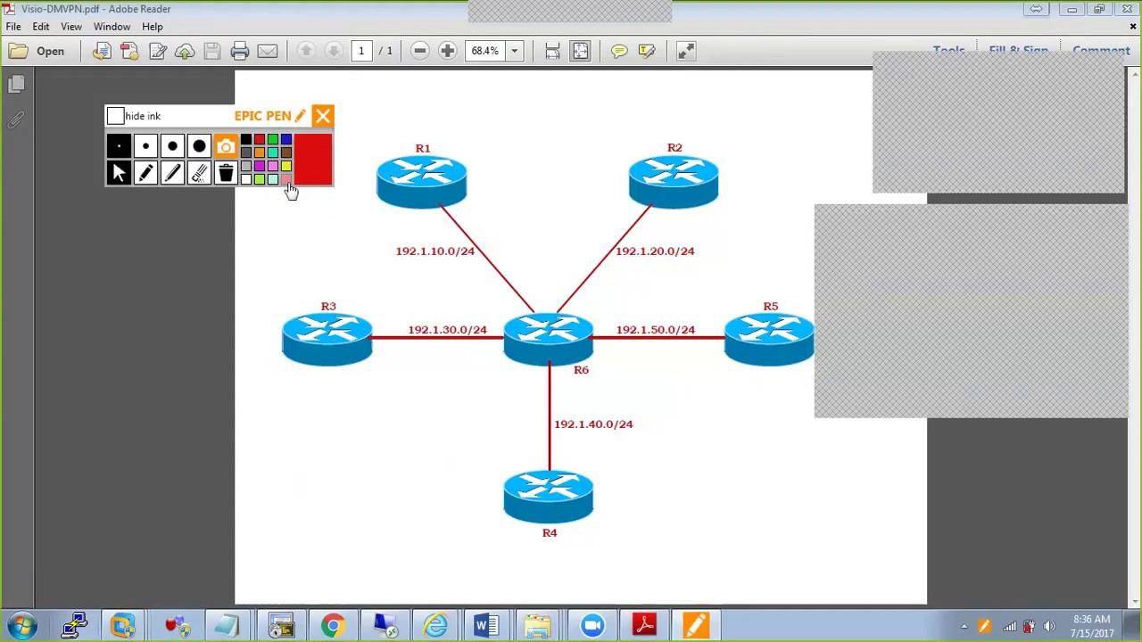 Configuring DMVPN Phase I, II & III using EIGRP & OSPF