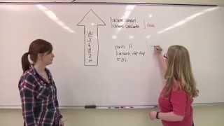 L'intensité des liaisons intermoléculaire