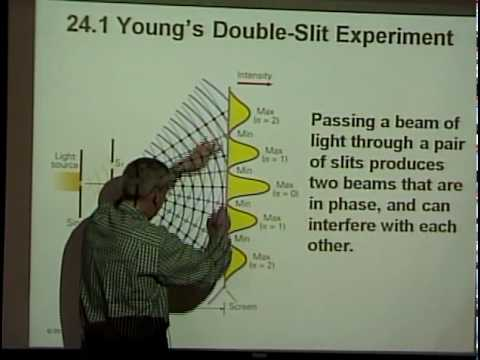 Physics 220 - SP 2010 - Lecture 28 - Interferences,Young's Double Slit