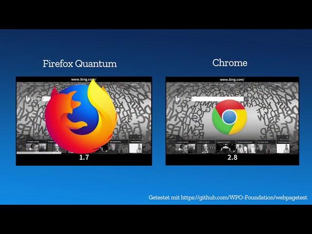 Firefox Quantum убийца Хрома