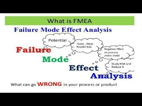 What is FMEA? Which step carried out for FMEA process in Hindi/English