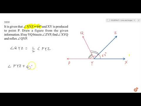 It is given that `/_X Y Z=64o` and XY is produced to point P. Draw a figure from the given infor...