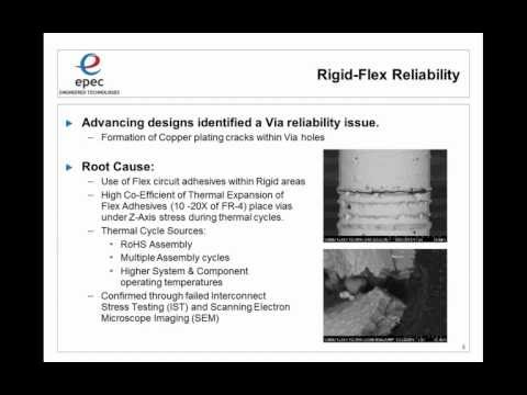 Introduction to Flex and Rigid-Flex Material and