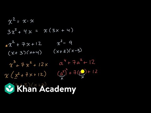 Introduction to factoring higher degree polynomials