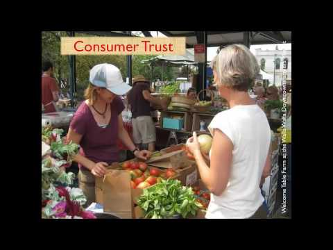 Trust but Verify: Practical Tips to Build Vendor Integrity at Your Farmers Market