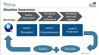 Covid-19 Quality and Safety: Lesson 7 - Situation Awareness
