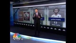 بالأرقام.. تعرف على أغلى فريق في مصر «الأهلي أم الزمالك» (فيديو)