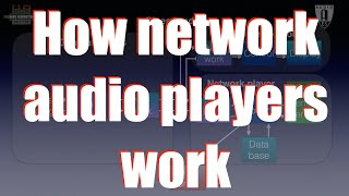 How network audio players work