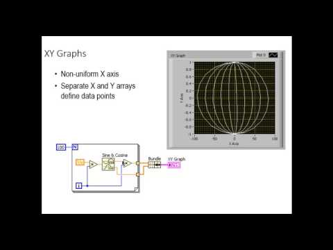 XY Graph en LabVIEW - YouTube