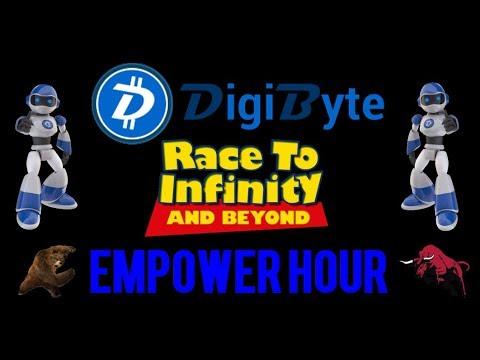 DigiByte: DigiForce Crypto Addicts