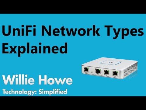 UniFi Network Types Explained