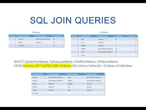 SQL Inner Joins And Outer Joins