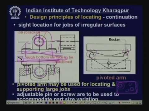 Lecture - 33 Jigs and Fixtures For Machine Shops