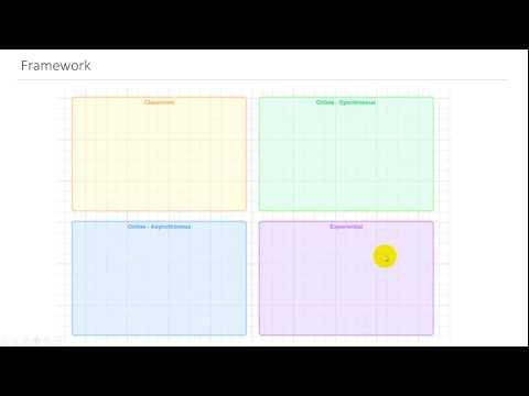 Learning Environment Modeling Language (LEML) Contexts