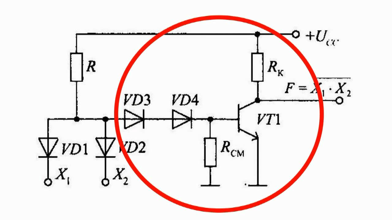 how to understand logic gates