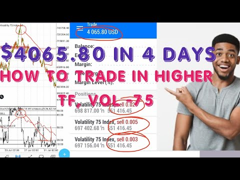 Download $4065.8 IN 4 DAYS, A TRADE IN HIGHER TF- VOL 75