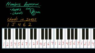 How to play keyboards (part 4) using the number system