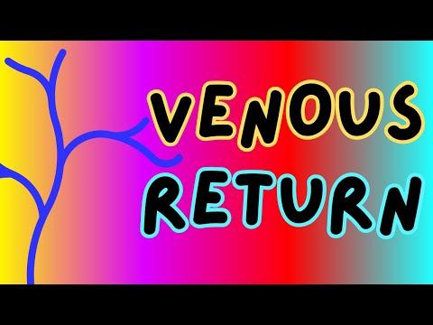 Biology Help: Venous Return, Venous Pressure, Compliance