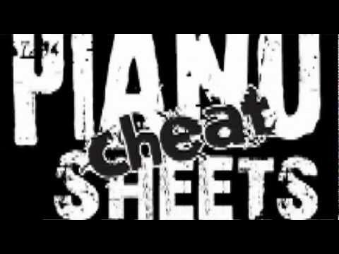 Getting Started With Cheats Sheets