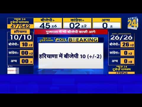 #News24TodaysChanakya : Haryana में BJP को मिल सकती है 10 सीटें