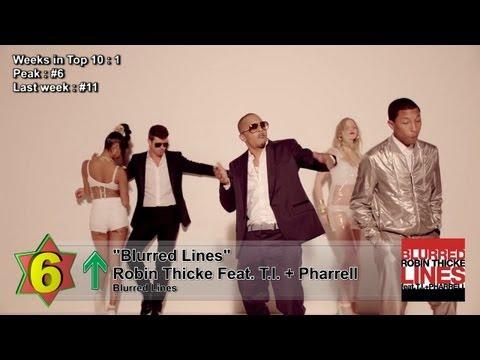 Top 10 Songs - Week Of June 15, 2013