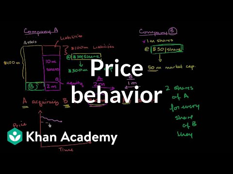 Price behavior after announced acquisition | Finance & Capital Markets | Khan Academy