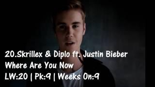Top 40 Songs Week Of 9/12/15