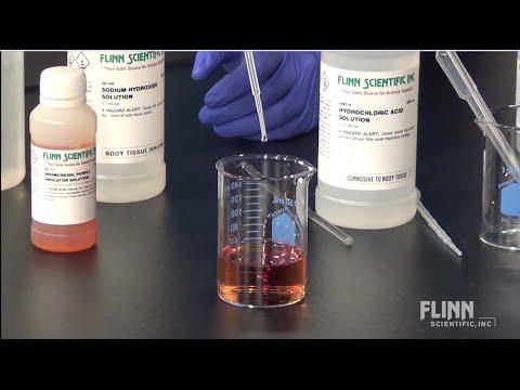 How To Test Acid-Base Indicators
