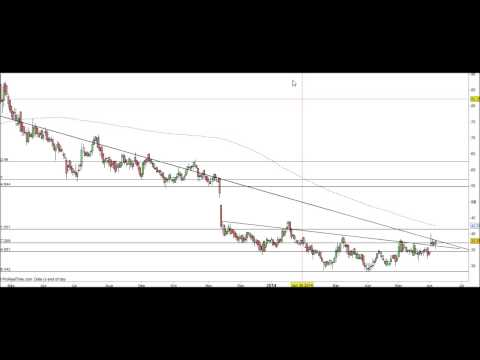 BOWLEVEN Shares Technical Analysis June 7