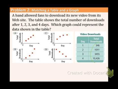 Math 8: 8-4: Point-Slope Form from YouTube · High Definition · Duration:  6 minutes 15 seconds  · 60 views · uploaded on 16.02.2015 · uploaded by ssgurgs9