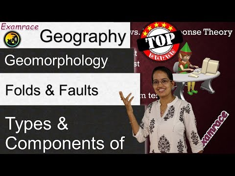 Geomorphology - Types & Components of Folds and Faults