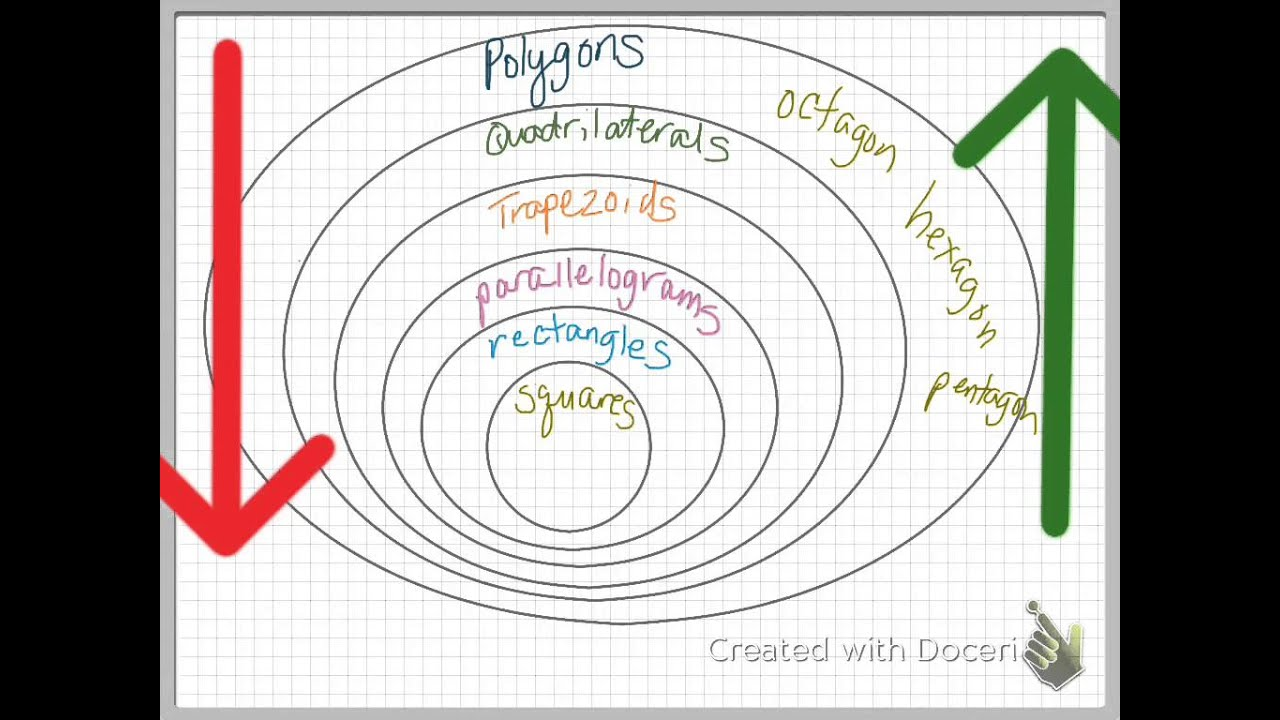 Classifying shapes using venn diagrams youtube classifying shapes using venn diagrams ccuart Gallery