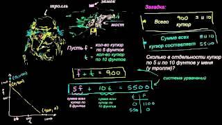 Загадка тролля. Графический способ решения | Системы уравнений | Алгебра I (2 видео)