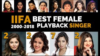 Every IIFA Female Playback Winner | 2000-2018 | Shreya Ghoshal | Alka Yagnik | Sunidhi Chauhan