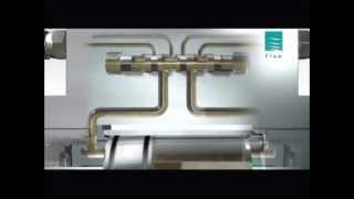 Comment fonctionnent-ils les systèmes de jet d'eau.