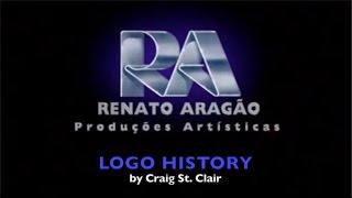 Renato Aragão Produções Artísticas - Logo History