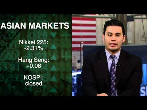 02/10: Stocks positive ahead of Yellen testimony, Nikkei dives again, SP500 in focus