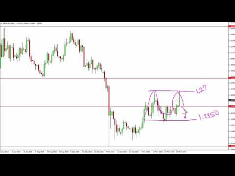 GBP/USD Technical Analysis for December 02 2016 by FXEmpire.com